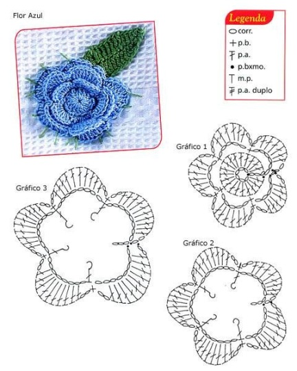 flor crochet gratis
