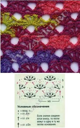 tela crochet